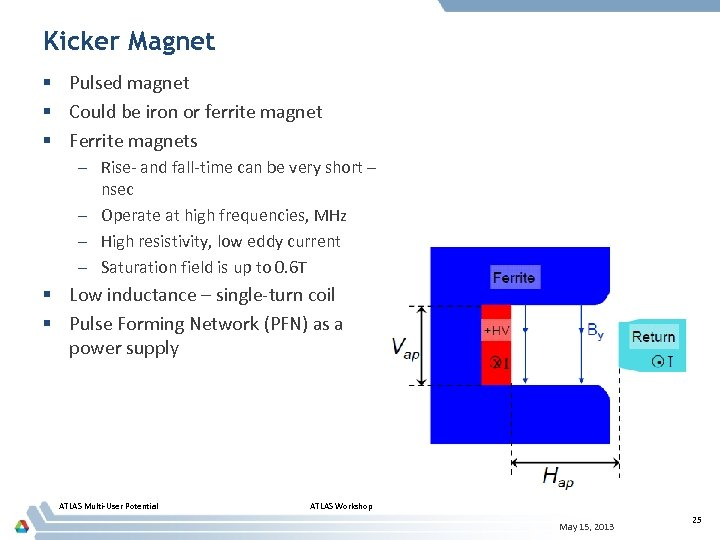 Kicker Magnet § Pulsed magnet § Could be iron or ferrite magnet § Ferrite