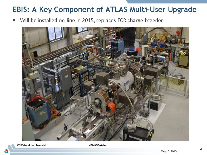 EBIS: A Key Component of ATLAS Multi-User Upgrade § Will be installed on-line in