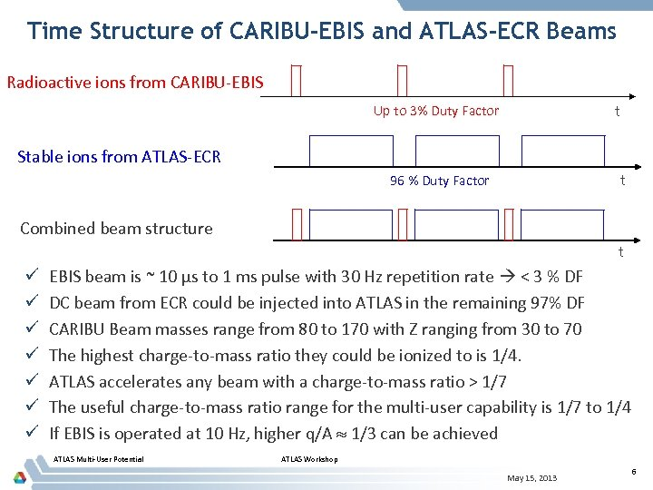 Time Structure of CARIBU-EBIS and ATLAS-ECR Beams Radioactive ions from CARIBU-EBIS t Up to