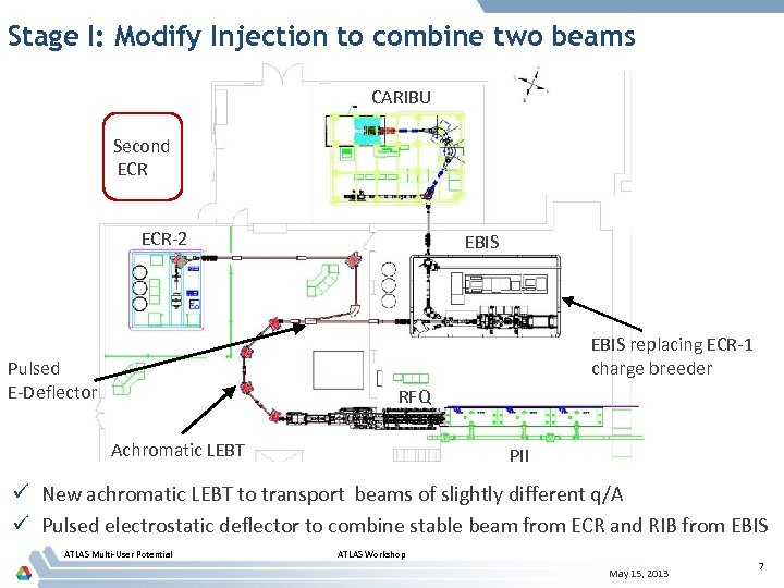 Stage I: Modify Injection to combine two beams CARIBU Second ECR-2 EBIS replacing ECR-1