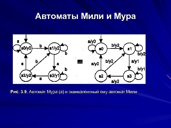 Автоматы Мили и Мура Рис. 3. 9. Автомат Мура (а) и эквивалентный ему автомат
