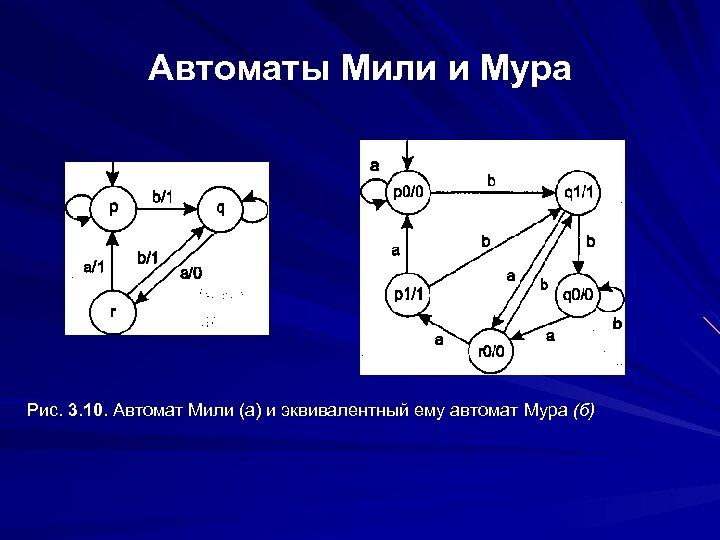Автоматы Мили и Мура Рис. 3. 10. Автомат Мили (а) и эквивалентный ему автомат
