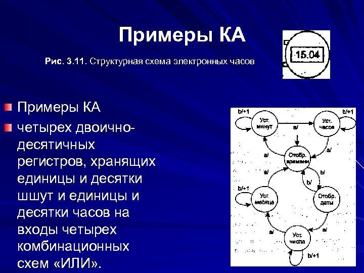 Примеры КА Рис. 3. 11. Структурная схема электронных часов Примеры КА четырех двоично десятичных