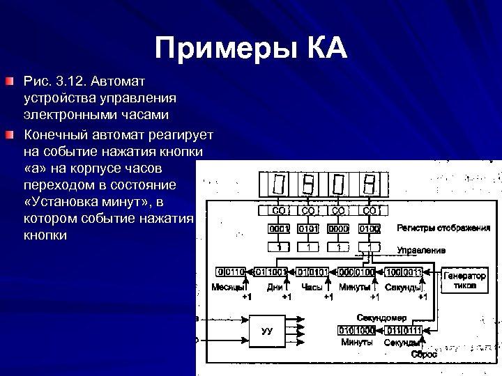 Примеры КА Рис. 3. 12. Автомат устройства управления электронными часами Конечный автомат реагирует на