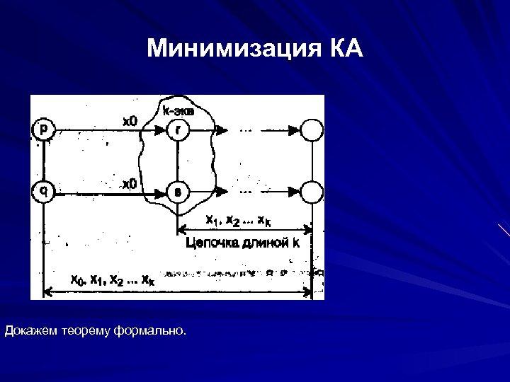 Минимизация КА Докажем теорему формально.