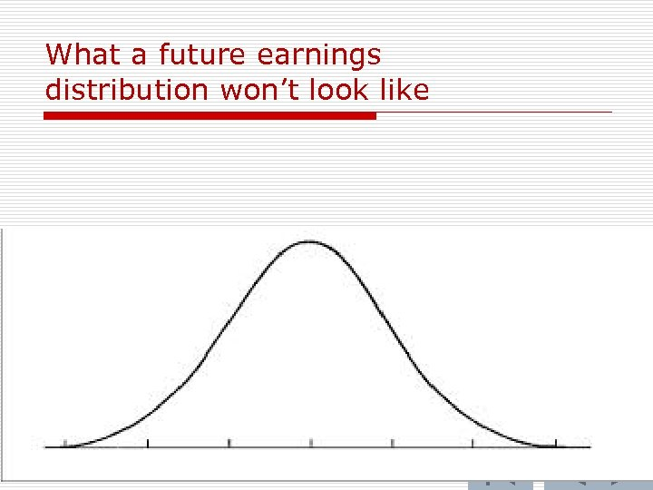 What a future earnings distribution won't look like 66