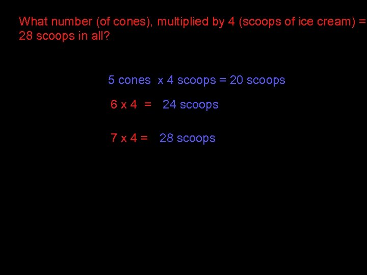 What number (of cones), multiplied by 4 (scoops of ice cream) = 28 scoops