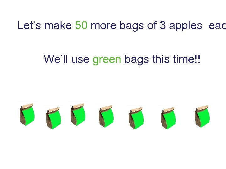 Let's make 50 more bags of 3 apples eac We'll use green bags this