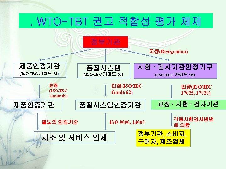 . WTO-TBT 권고 적합성 평가 체제 정부기관 지정(Designation) 제품인정기관 (ISO/IEC 가이드 61) 품질시스템 (ISO/IEC