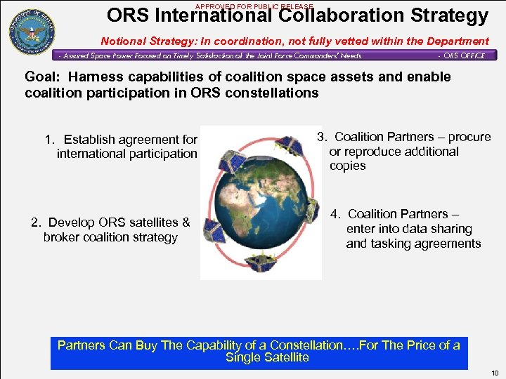 APPROVED FOR PUBLIC RELEASE ORS International Collaboration Strategy Notional Strategy: In coordination, not fully