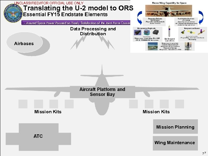 UNCLASSIFIED//FOR OFFICIAL USE ONLY Translating the U-2 model to ORS Essential FY 15 Endstate