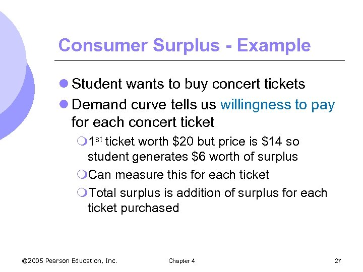Consumer Surplus - Example l Student wants to buy concert tickets l Demand curve