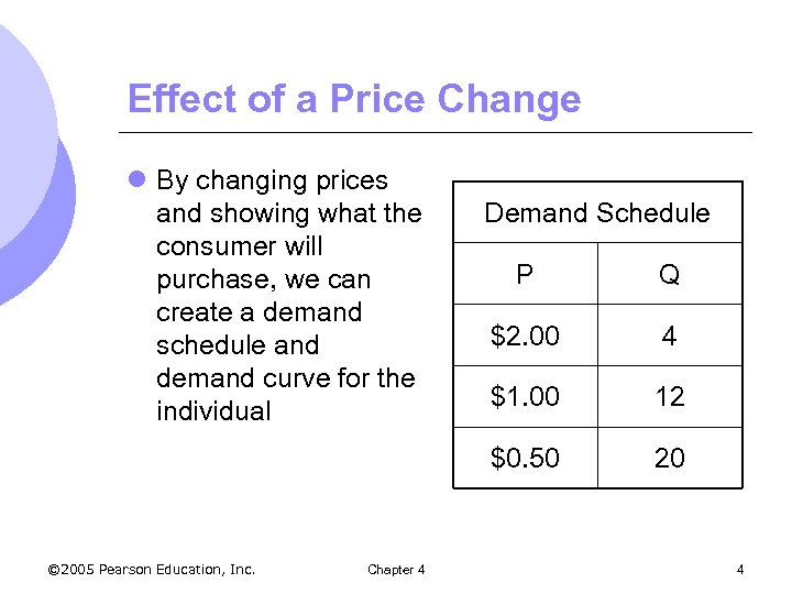 Effect of a Price Change l By changing prices and showing what the consumer