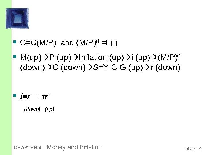 § C=C(M/P) and (M/P)d =L(i) § M(up) P (up) Inflation (up) i (up) (M/P)d
