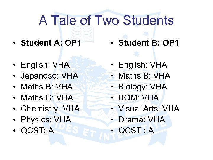 A Tale of Two Students • Student A: OP 1 • Student B: OP