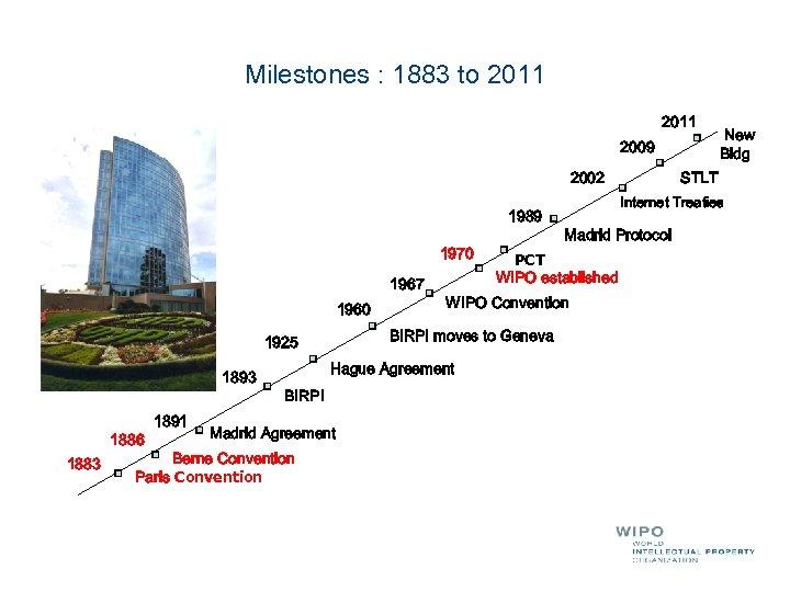 Milestones : 1883 to 2011 2009 2002 1989 1970 1967 1960 1893 1886 1883