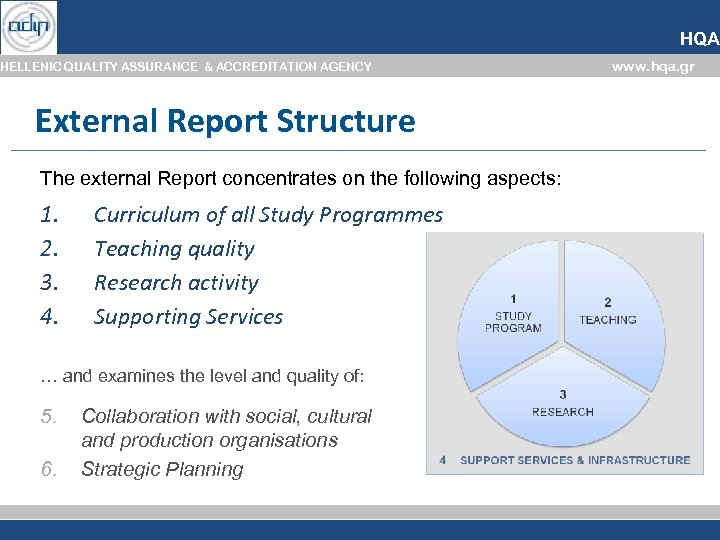 HQA HELLENIC QUALITY ASSURANCE & ACCREDITATION AGENCY External Report Structure The external Report concentrates