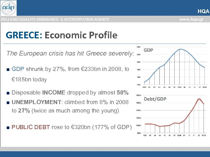 HQA HELLENIC QUALITY ASSURANCE & ACCREDITATION AGENCY GREECE: Economic Profile The European crisis has