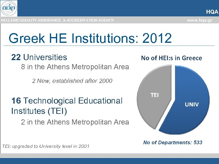 HQA HELLENIC QUALITY ASSURANCE & ACCREDITATION AGENCY Greek HE Institutions: 2012 22 Universities 8
