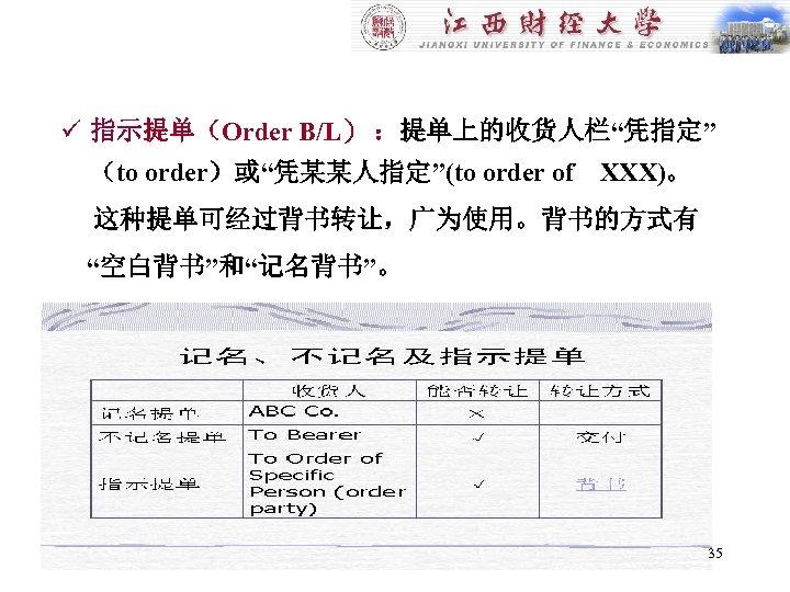"ü 指示提单(Order B/L) :提单上的收货人栏""凭指定"" (to order)或""凭某某人指定""(to order of XXX)。 这种提单可经过背书转让,广为使用。背书的方式有 ""空白背书""和""记名背书""。 35"