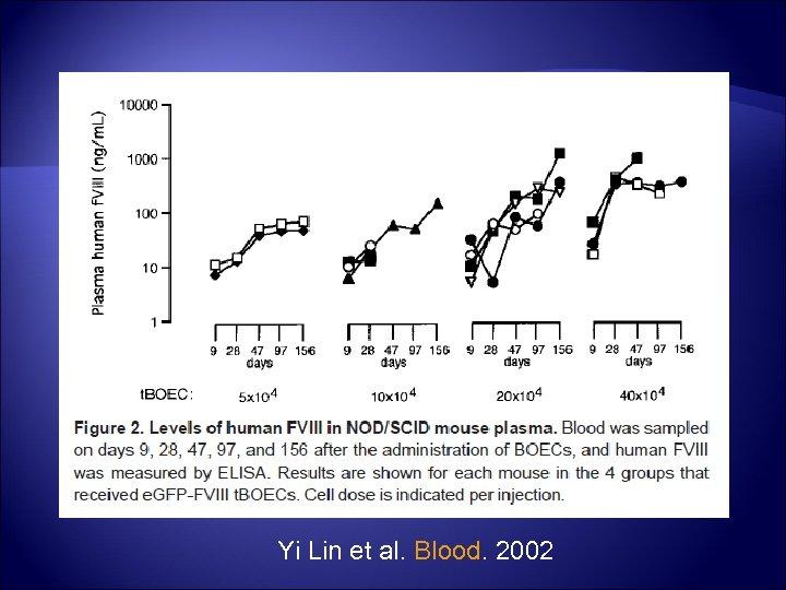 Yi Lin et al. Blood. 2002