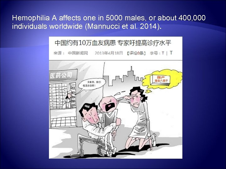 Hemophilia A affects one in 5000 males, or about 400, 000 individuals worldwide (Mannucci
