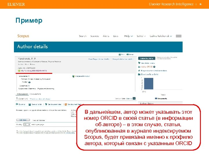 | Пример В дальнейшем, автор может указывать этот номер ORCID в своей статье (в