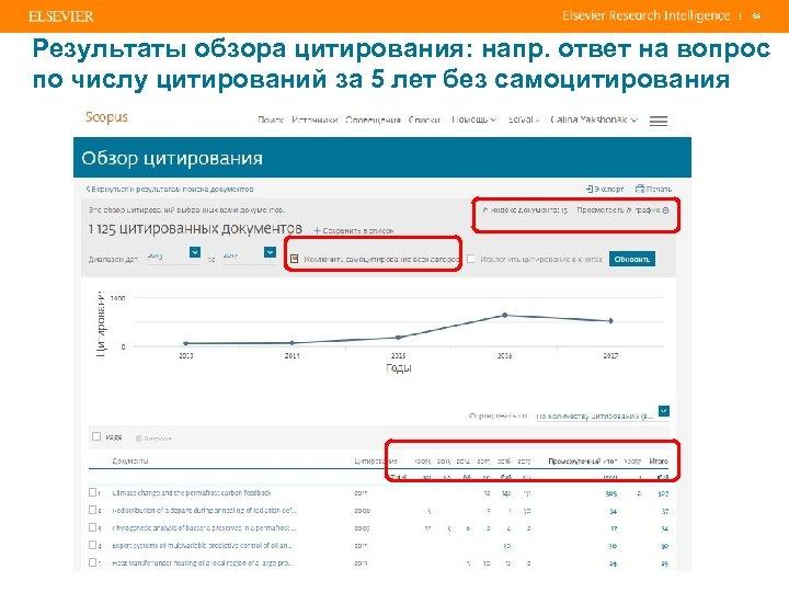 | 64 Результаты обзора цитирования: напр. ответ на вопрос по числу цитирований за 5