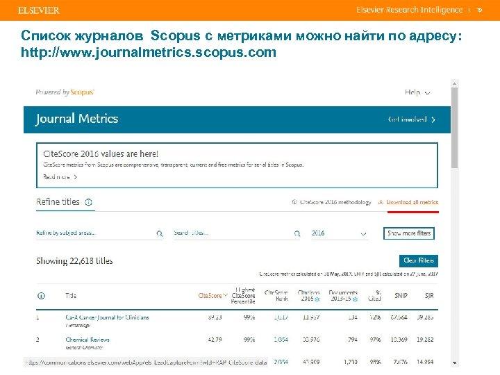 | Список журналов Scopus с метриками можно найти по адресу: http: //www. journalmetrics. scopus.