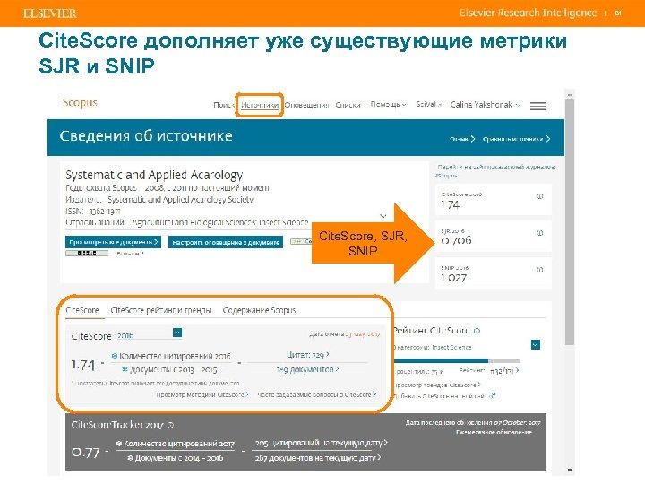 | Cite. Score дополняет уже существующие метрики SJR и SNIP Cite. Score, SJR, SNIP
