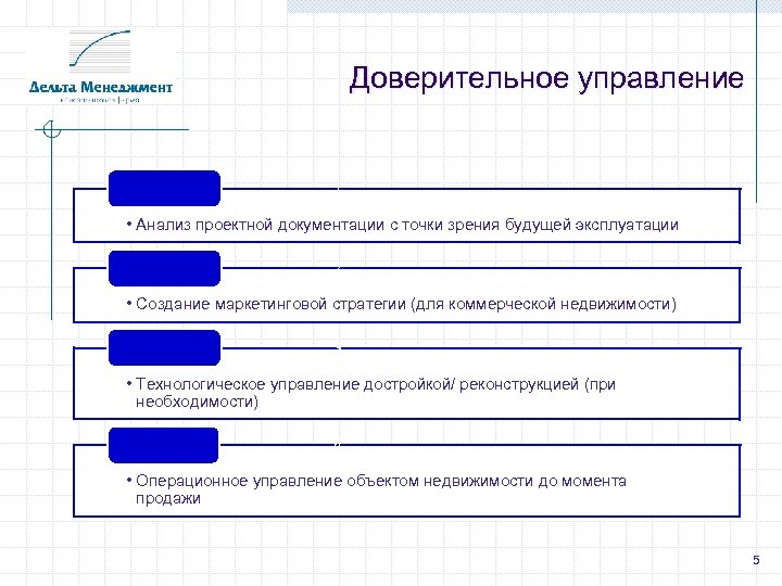 Доверительное управление 1. • Анализ проектной документации с точки зрения будущей эксплуатации 2. •