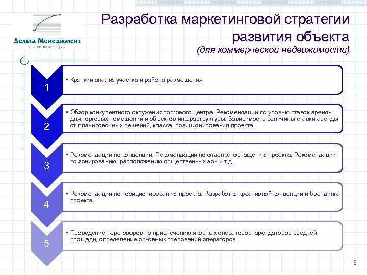 Разработка маркетинговой стратегии развития объекта (для коммерческой недвижимости) 1 2 3 4 5 •