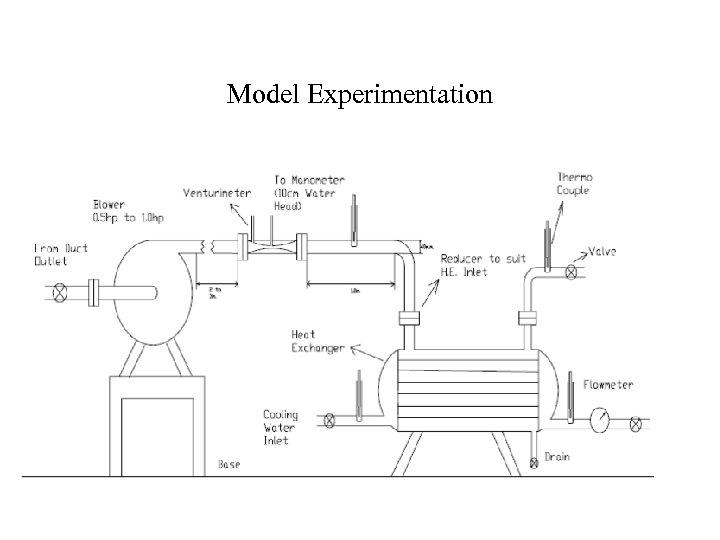 Model Experimentation
