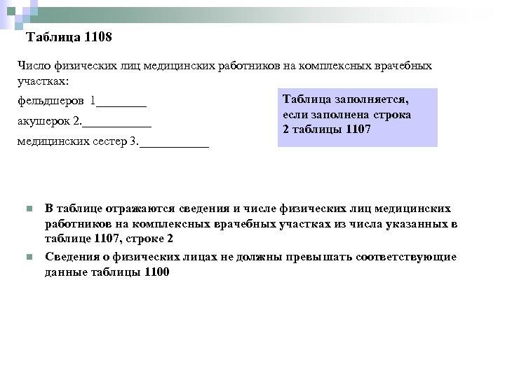 Таблица 1108 Число физических лиц медицинских работников на комплексных врачебных участках: Таблица заполняется, фельдшеров