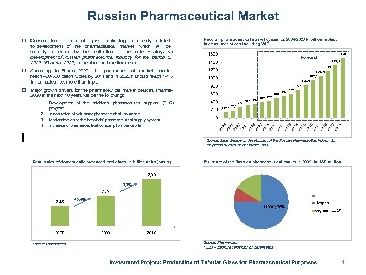 Russian Pharmaceutical Market Consumption of medical glass packaging is directly related to development of