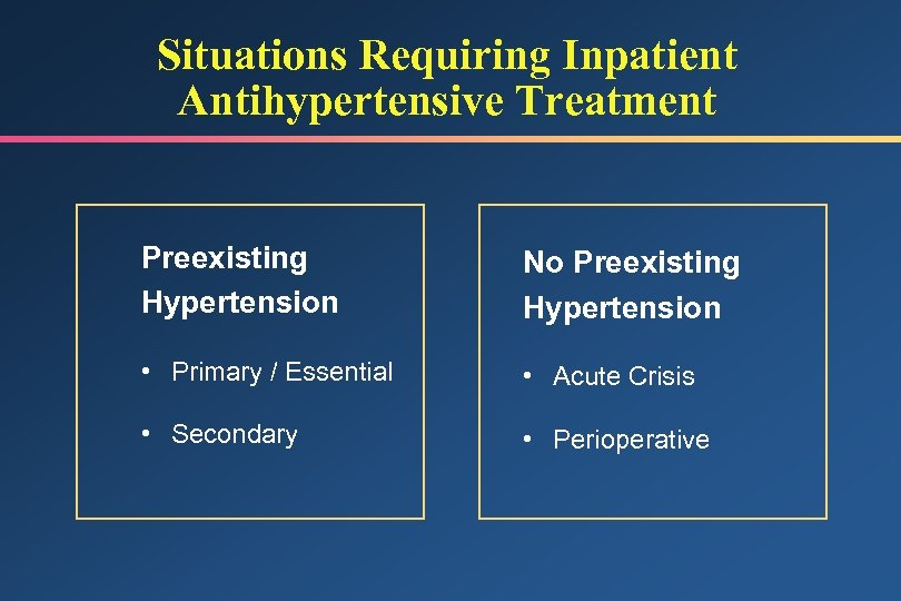 Situations Requiring Inpatient Antihypertensive Treatment Preexisting Hypertension No Preexisting Hypertension • Primary / Essential