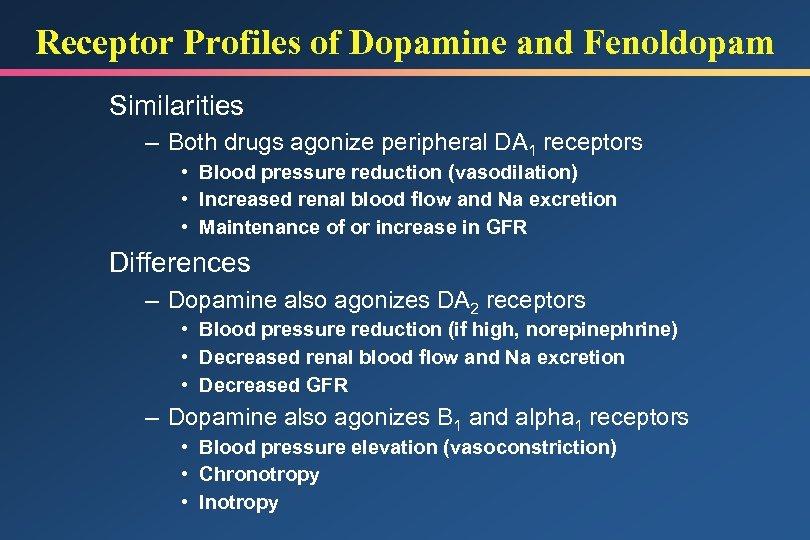 Receptor Profiles of Dopamine and Fenoldopam Similarities – Both drugs agonize peripheral DA 1