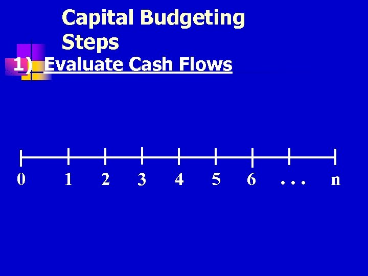 Capital Budgeting Steps 1) Evaluate Cash Flows 0 1 2 3 4 5 6