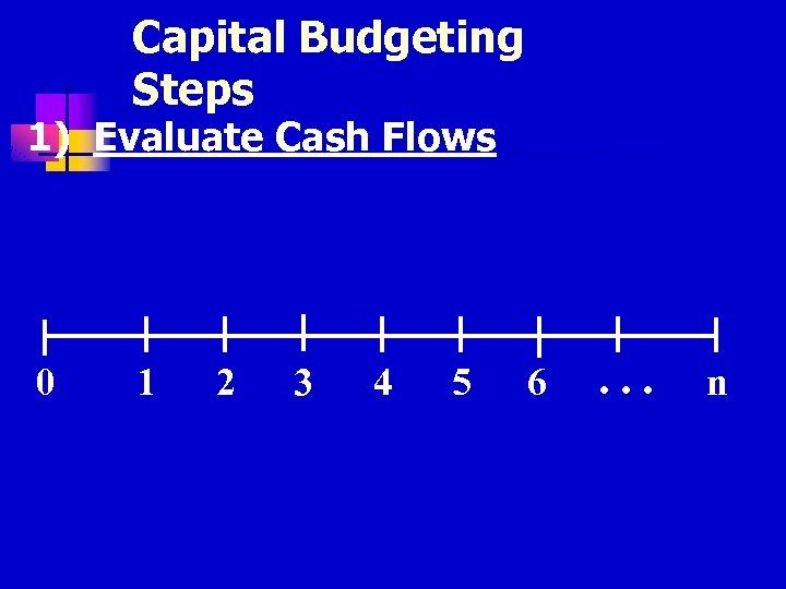 Capital Budgeting Steps 1) Evaluate Cash Flows 0 1 2 3 4 5 6