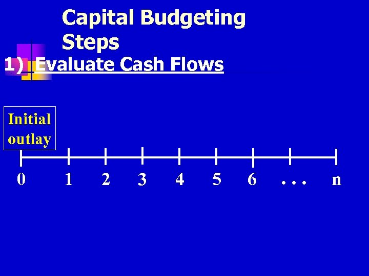 Capital Budgeting Steps 1) Evaluate Cash Flows Initial outlay 0 1 2 3 4