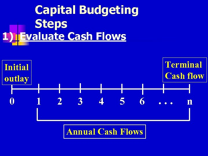 Capital Budgeting Steps 1) Evaluate Cash Flows Terminal Cash flow Initial outlay 0 1
