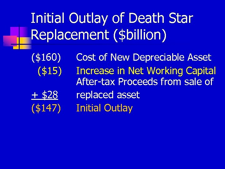 Initial Outlay of Death Star Replacement ($billion) ($160) ($15) + $28 ($147) Cost of