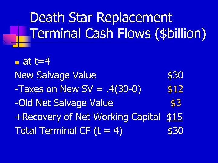Death Star Replacement Terminal Cash Flows ($billion) at t=4 New Salvage Value -Taxes on
