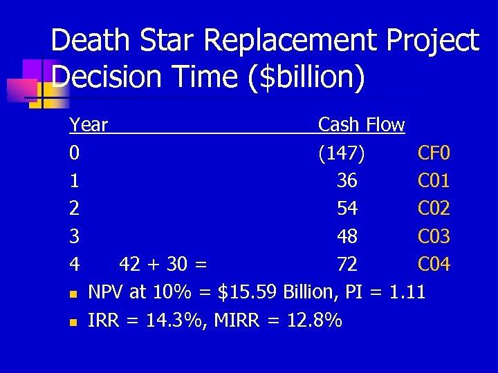 Death Star Replacement Project Decision Time ($billion) Year Cash Flow 0 (147) CF 0