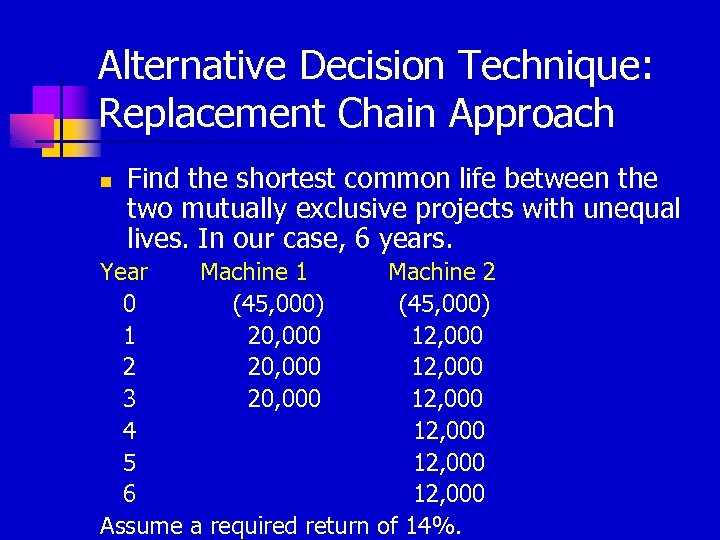 Alternative Decision Technique: Replacement Chain Approach n Find the shortest common life between the