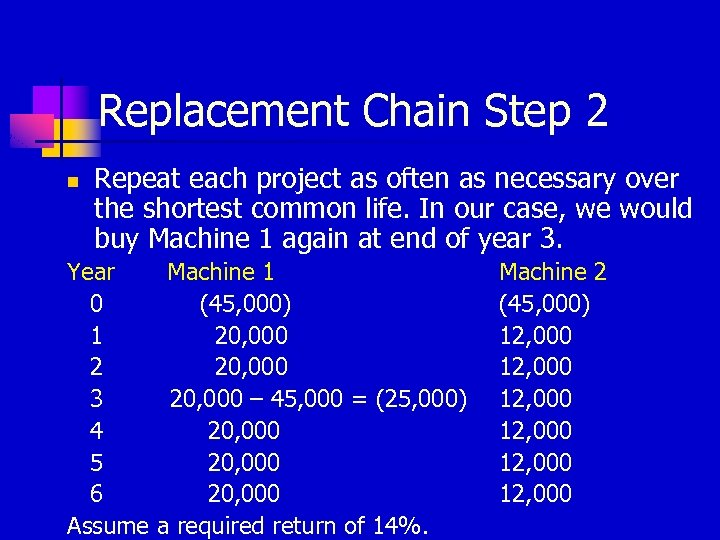 Replacement Chain Step 2 n Repeat each project as often as necessary over the
