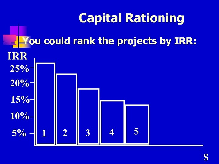 Capital Rationing n You could rank the projects by IRR: IRR 25% 20% 15%