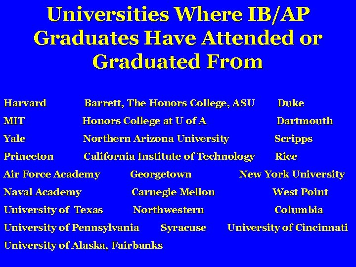 Universities Where IB/AP Graduates Have Attended or Graduated Fr 0 m Harvard Barrett, The