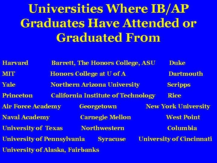 Universities Where IB/AP Graduates Have Attended or Graduated Fr 0 m Harvard Barrett, The