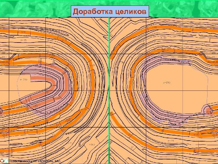 Доработка целиков Западный рудный целик: Периметр – 850 м Высота – 165 м Мощность